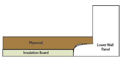 School Bus Conversion Skoolie Insulation SubFloor